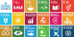agenda 2030 globala mål